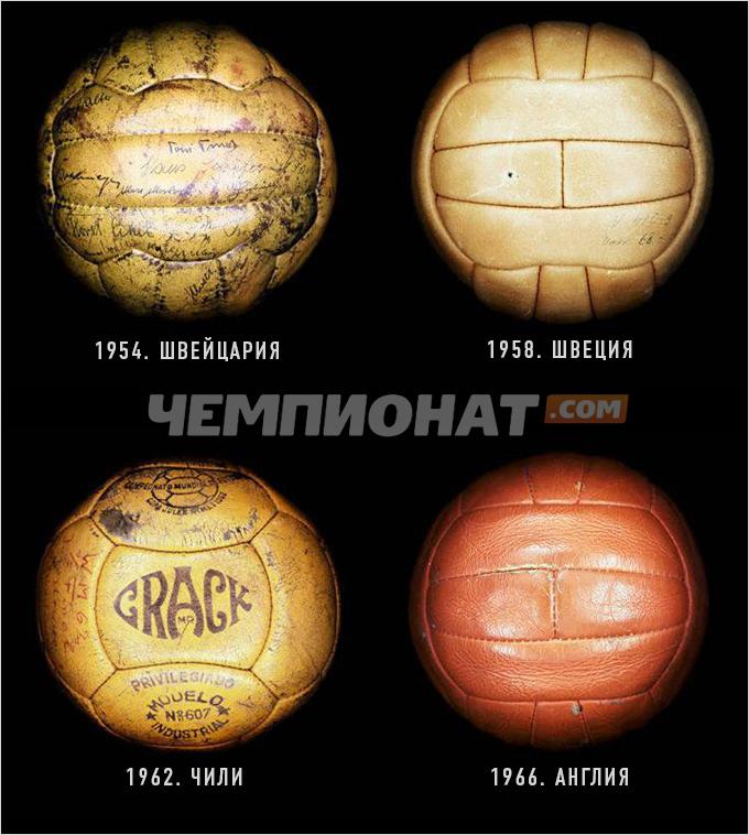 Мячи чемпионатов мира 1954, 1958, 1962, 1966