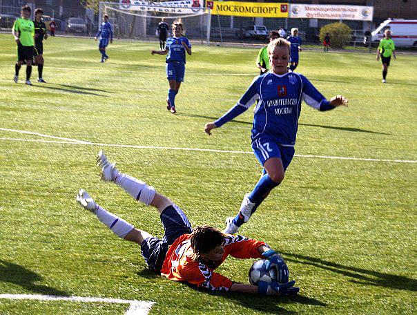 Чемпионат России среди женских команд