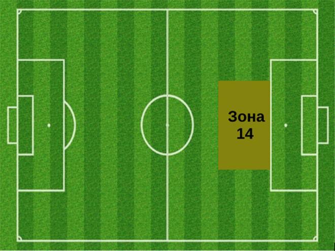 Рисунок футбольного поля из футболистами
