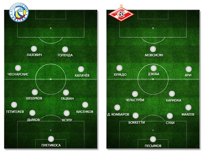 Превью: РОСТОВ vs СПАРТАК 23-й тур Премьер Лига 2012-2013 (Видео)