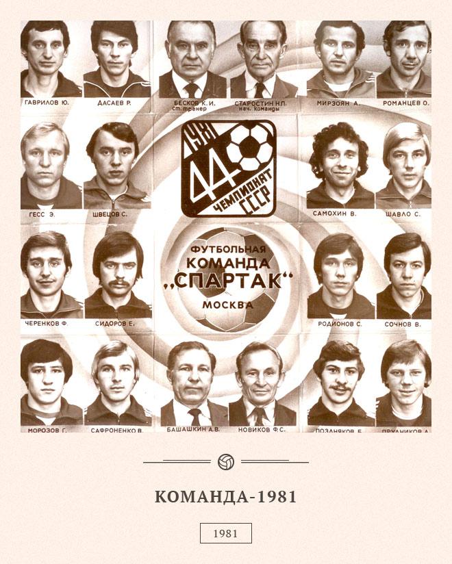 """Сергей Родионов. ФК """"Спартак"""" Москва 1981 год"""