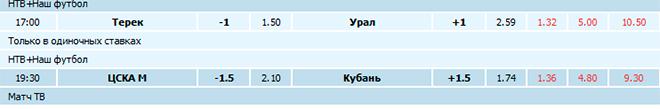Котировки на матч «Терек» — «Урал»