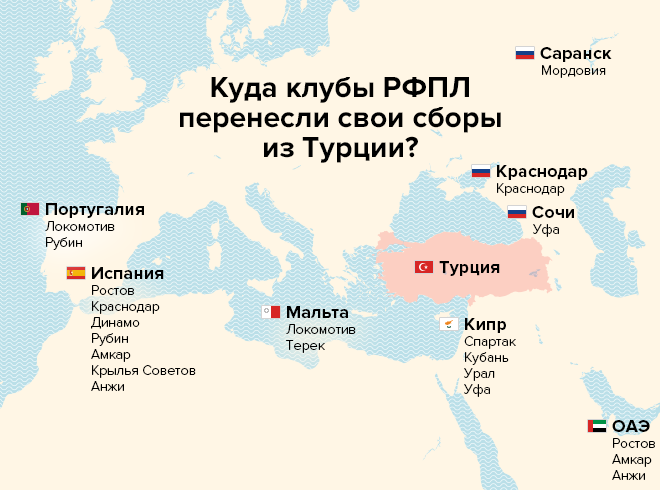Туры вне Турции