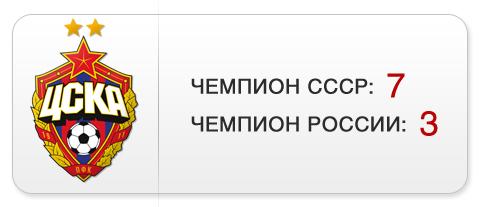 Титулы ЦСКА