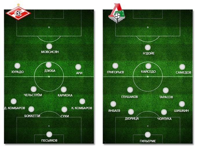 Превью: СПАРТАК vs ЛОКОМОТИВ 21-й тур Премьер-лига 2012-2013 (Видео)