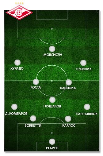 """""""Спартак"""": оптимальный состав. """""""