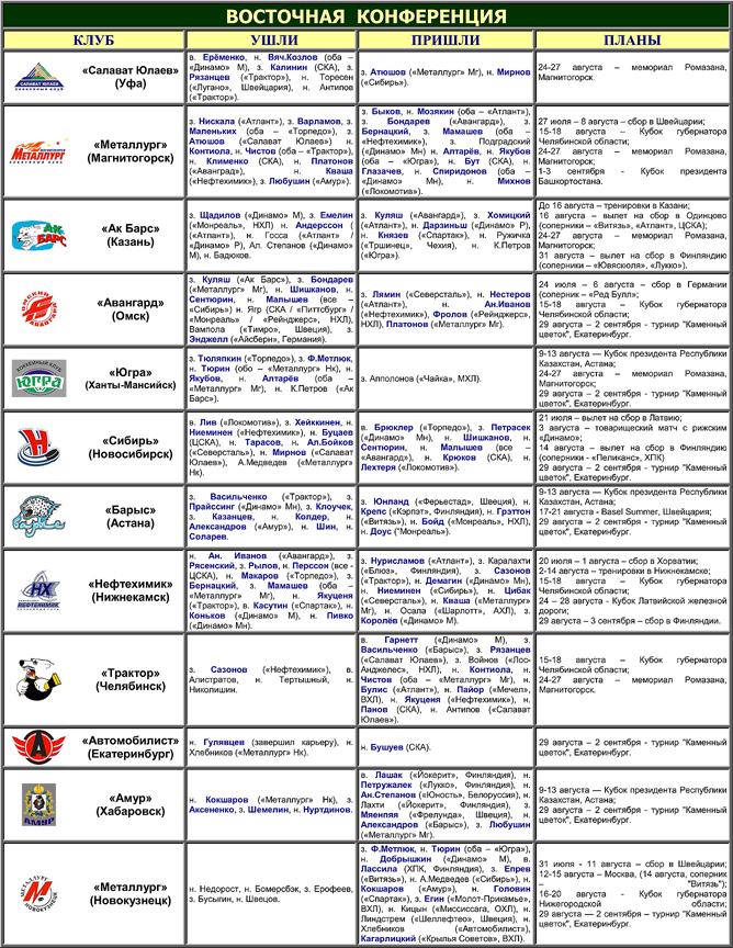 таблица переходов в волейболе 2017 2018 Вышивание