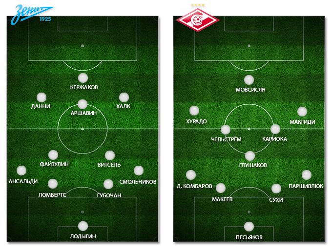 ������: ����� vs ������� 11-� ��� �������-���� 2013-2014 (�����)