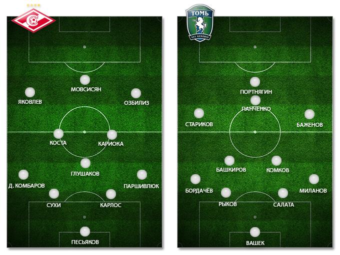 Превью: СПАРТАК vs ТОМЬ 7-й тур Премьер-лига 2013-2014 (Видео)
