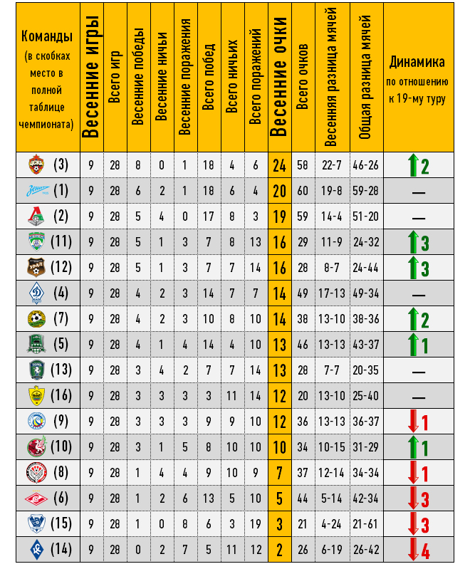 таблица футбол эквадора