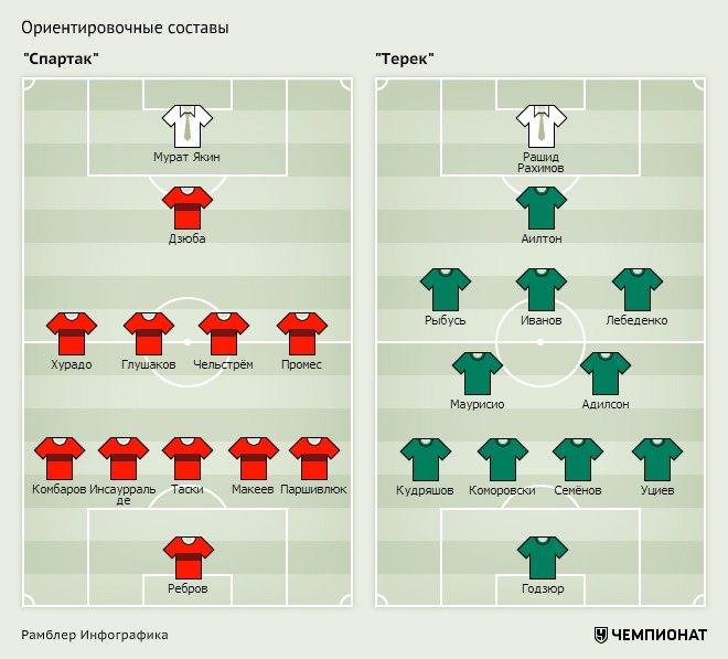 ������: ������� vs ����� 8-� ��� �������-���� 2014-2015 (�����)