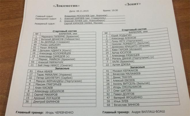 Протокол матча «Зенит» — «Локомотив»