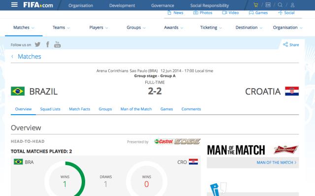 Бразил, Хорватын тоглолт 2:2 гэж дууссан гэв