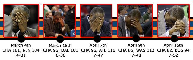 """Как менялось выражение лица тренера """"Шарлотт"""" по мере падения команды"""