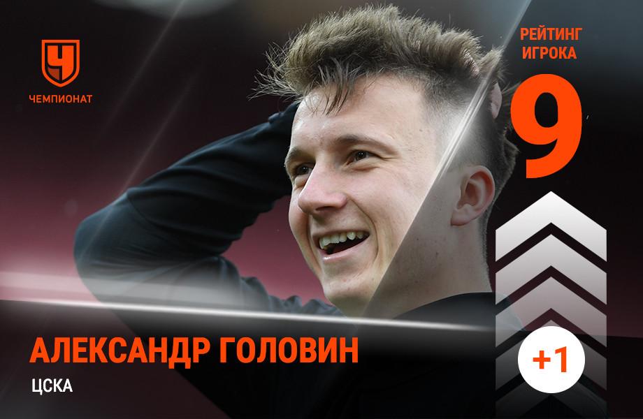 Александр Головин, ЦСКА