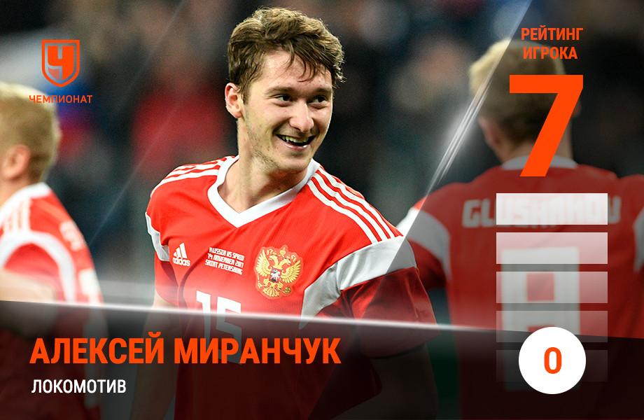 Алексей Миранчук, «Локомотив»