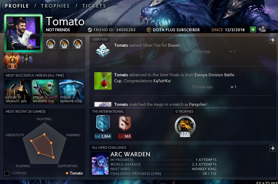 Скриншот из профиля.