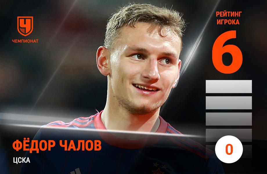 Фёдор Чалов, ЦСКА
