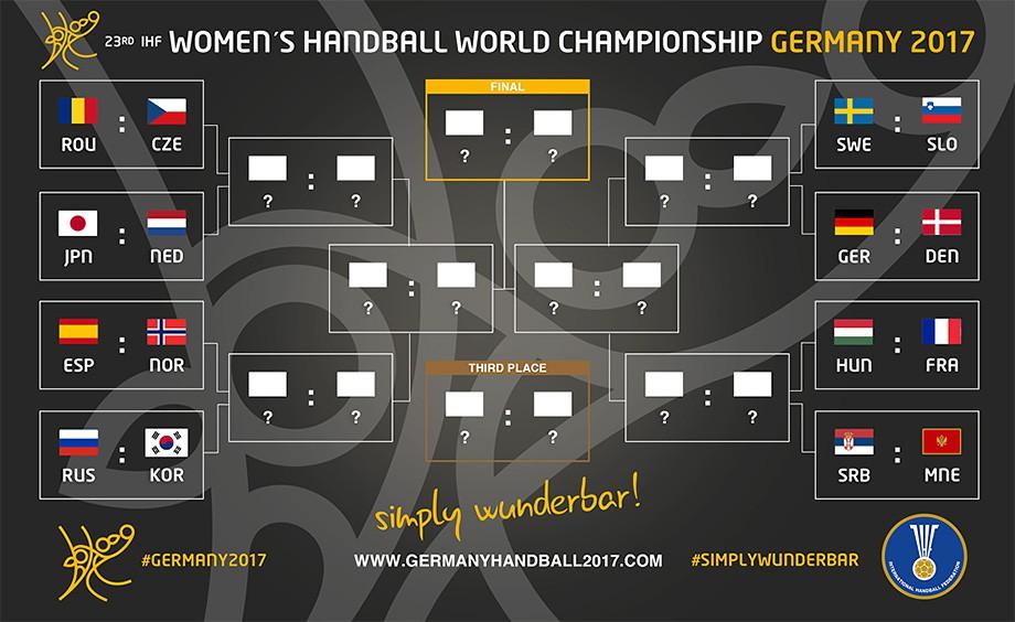 Чемпионат мира по гандболу — 2017 среди женщин. Сетка плей-офф