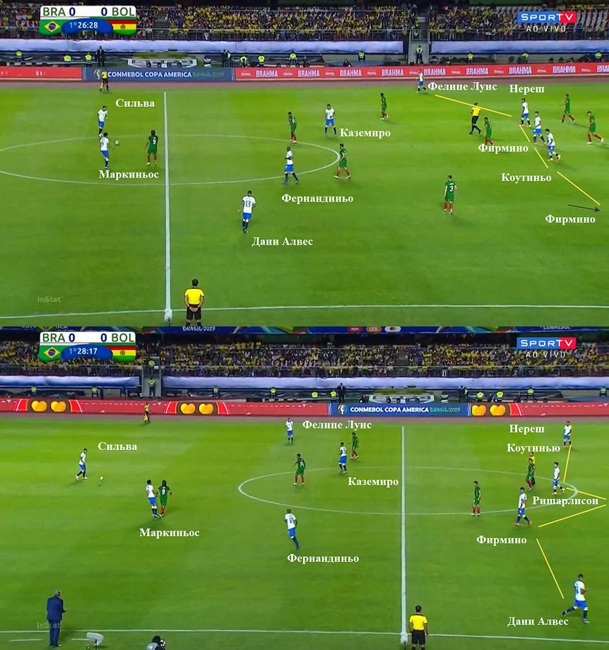 Бразилия либо  Аргентина? Кто будет  первым финалистом Кубка Америки?