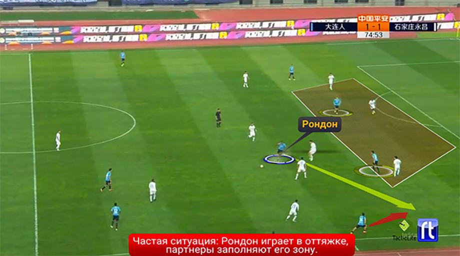Рондон переходит в ЦСКА. Вот что с ним творилось пять лет после «Зенита»