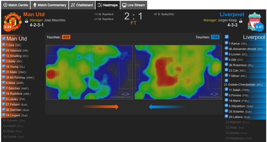 4 большие проблемы «Ман Юнайтед». Что мы узнали из поражения «Севилье»?