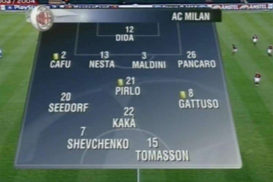Состав «Милана»