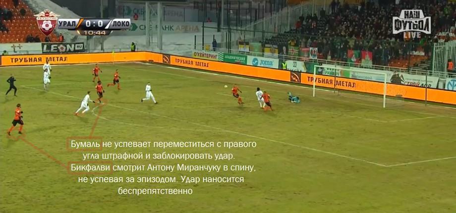 Максимович в атаке – спорное решение. Оно не работало до гола