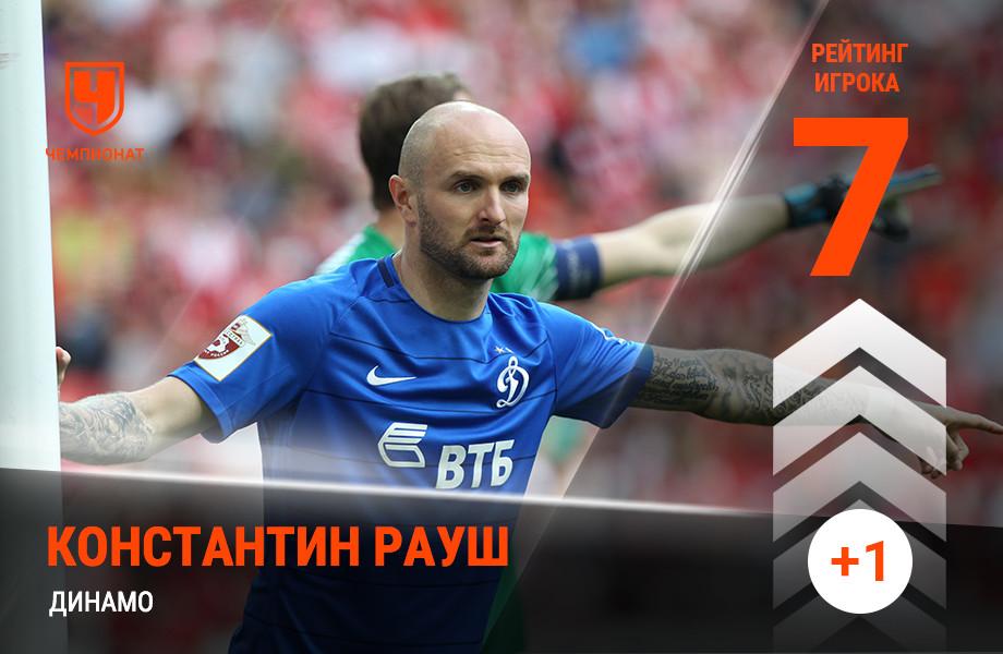 Константин Рауш, «Динамо»