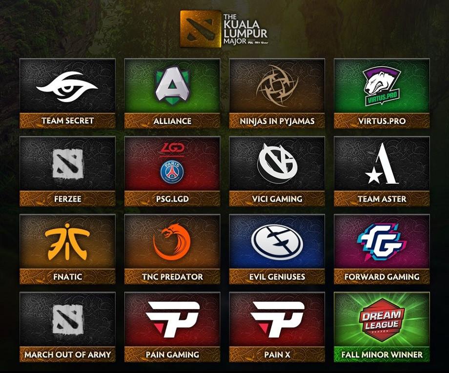 Итоговый список команд.