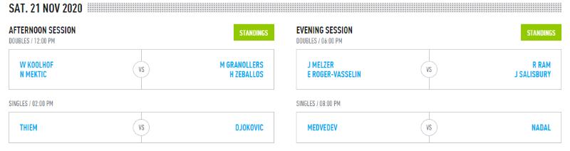Итоговый турнир ATP – 2020. Полуфинал Медведев – Надаль, прямая трансляция, подробности, фото, видео