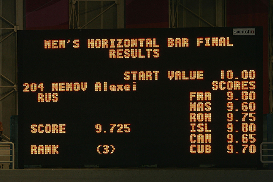 Как российского гимнаста Немова засудили на Олимпиаде 2004 года, а он успокаивал зал