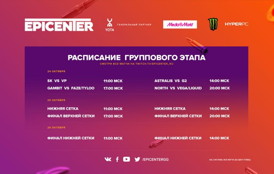 Определились полуфиналисты EPICENTER-2017 поCS: GO