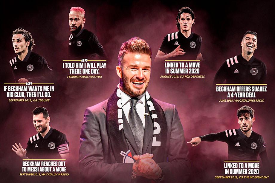 «Интер Майами» — клуб Дэвида Бекхэма. Как он начал сезон в MLS, какие ставит цели