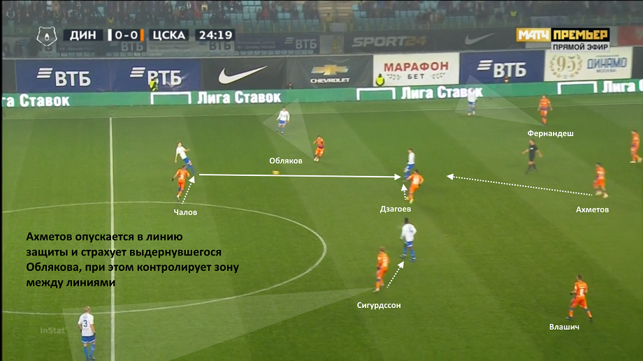 ЦСКА хорош перед «Ромой», но повторяет ошибки игры в Риме. Разбор дерби