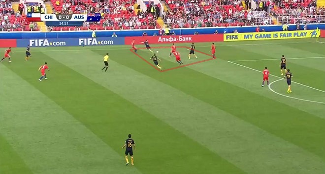 Игрок сборной Австралии выносит мяч под чилийским прессингом…