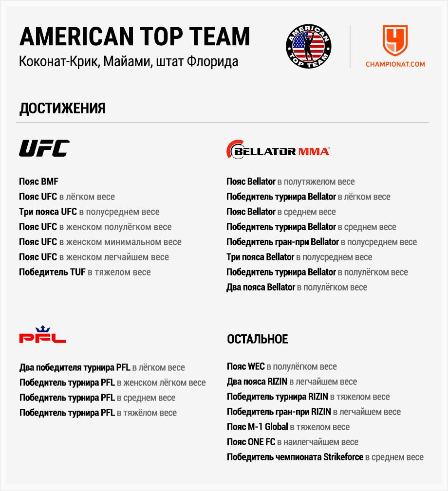 Эксклюзивное интервью владельца American Top Team — крупнейшего зала в мире ММА, фото