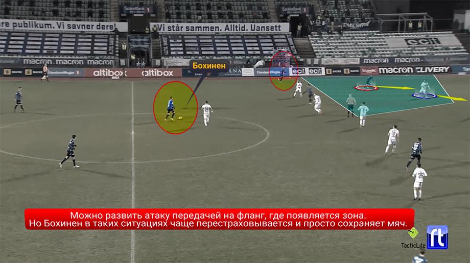 ЦСКА совершает интересный, но не самый очевидный трансфер. Плюсы и минусы Эмиля Бохинена