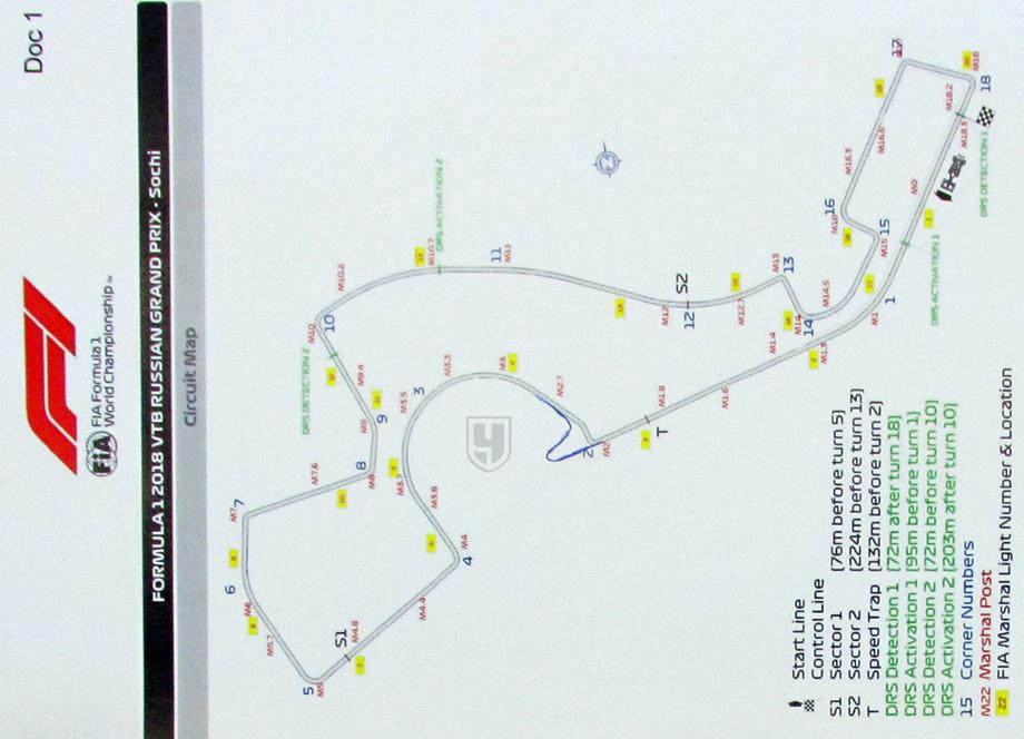 В Сочи очень трудно обгонять — гонщики Ф-1 знают, что поменять. Девять схем