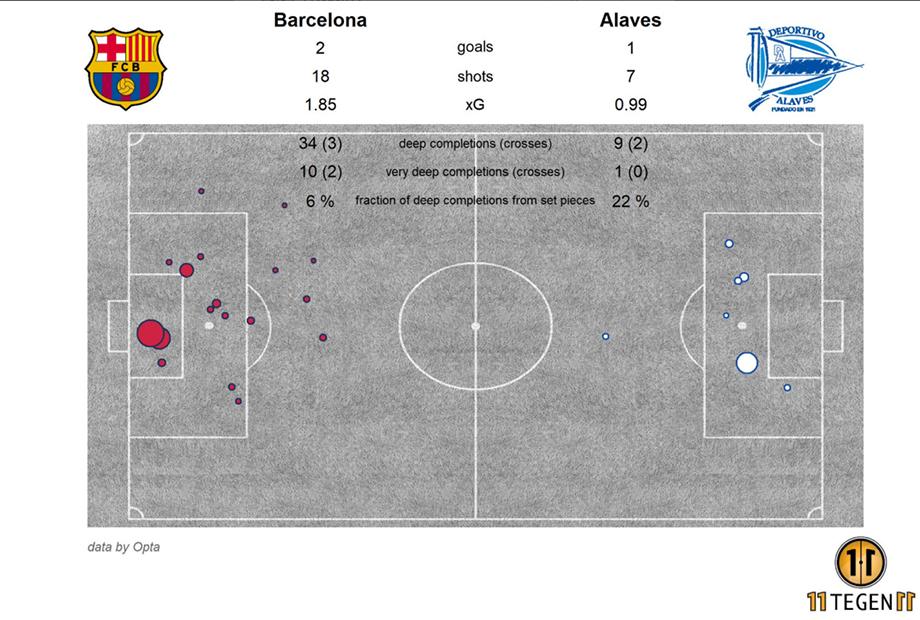 """""""ဘာစီလိုနာ"""" Coutinho ဖို့နေရာရှာနေခြင်းဖြစ်သည်။ သူ့ကိုမပါဘဲပိုကောင်းပေမယ့်"""