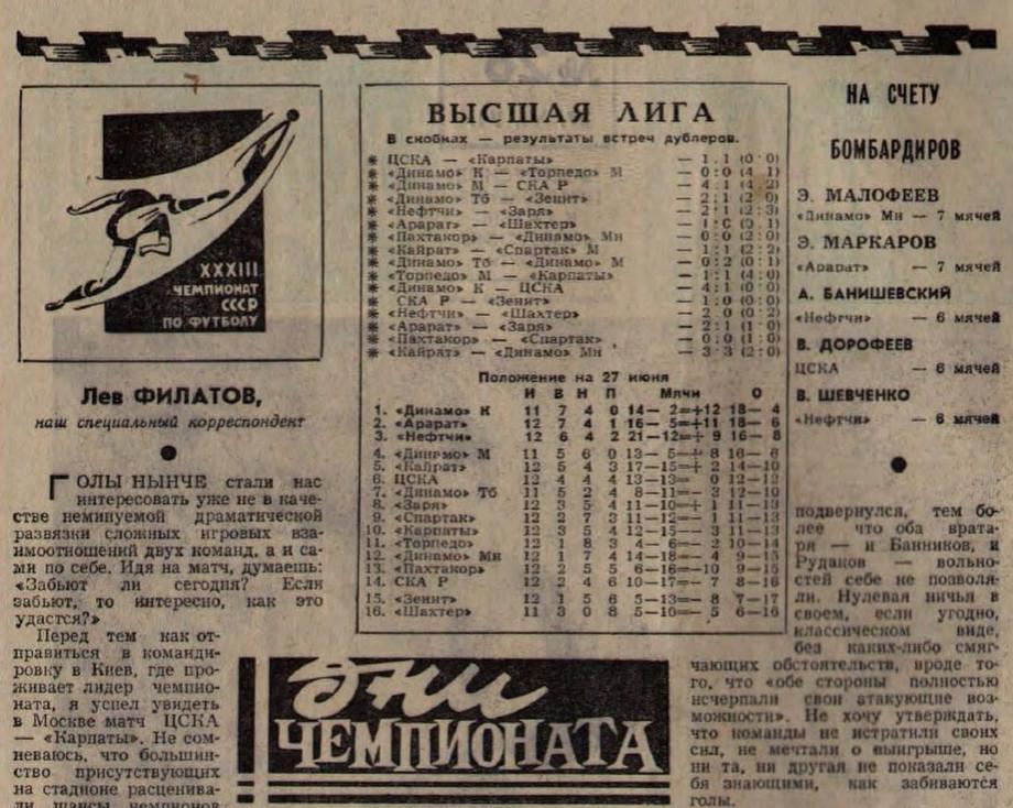 В 1976 году четыре украинские команды и одна армянская вытолкнули «Спартак» из Высшей лиги