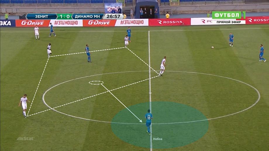 Теперь ясно, какие ошибки Семак допустил в Минске. Разбор матча на «Петровском»