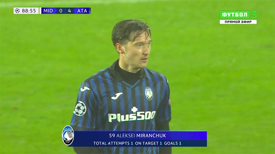14 минут Миранчука за «Аталанту». Забил уже пятым касанием!