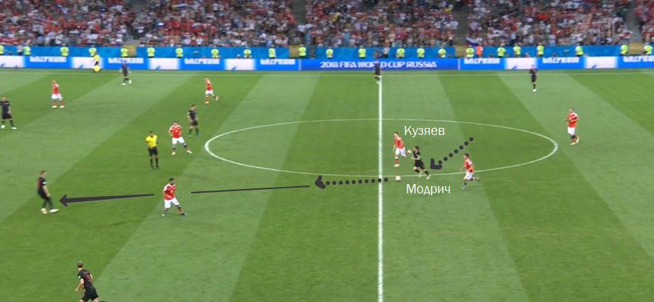 Модрич принимает мяч от тройки в билд-апе и проходит Кузяева на дриблинге