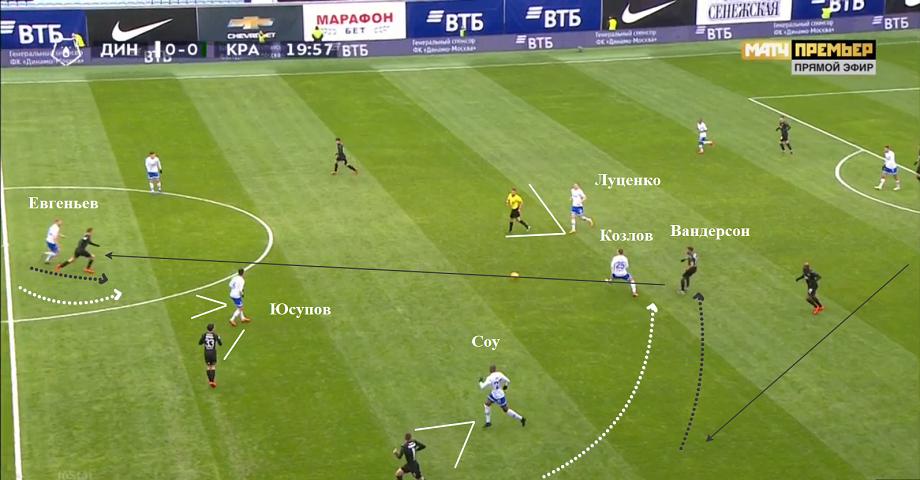«Динамо» сильно недооценивают. Против Хохлова тяжело любому сопернику