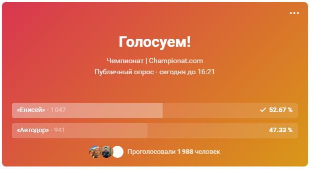 Выбираем лучшую группу поддержки в Единой лиге ВТБ, фото, опрос, «Парма», УНИКС