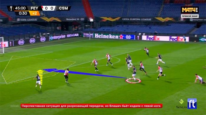 Что случилось с ЦСКА в Роттердаме. Главные причины странного поражения