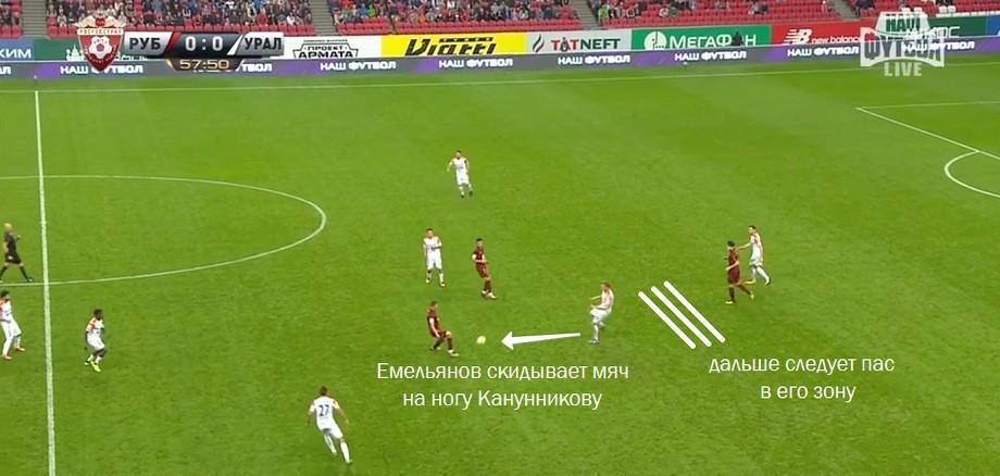«Спартак» выбирает опорника между Емельяновым и Швецом. Не нужны оба