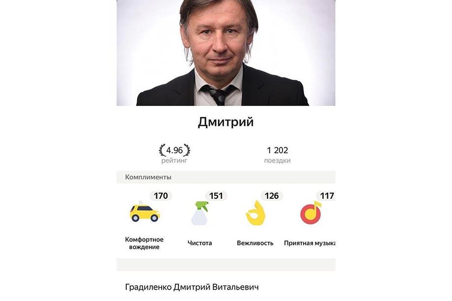 Бывший игрок «Спартака» стал таксистом. Резкий поворот в судьбе Градиленко
