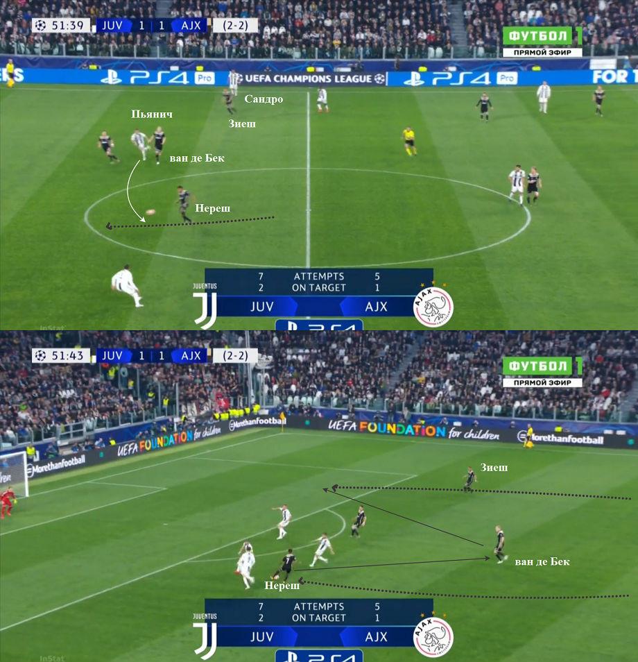В вылете «Ювентуса» виноват и Роналду. Но главным образом — его тренер